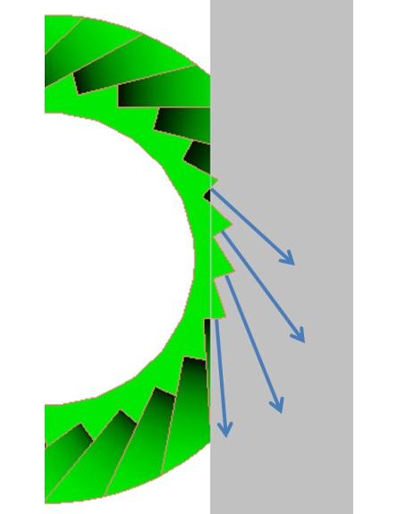 Figure3 Force vectors